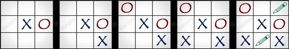 Алгоритм победы крестиков