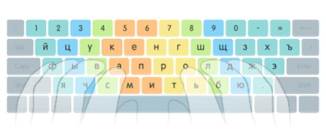 клавиатура при печати 10 пальцами