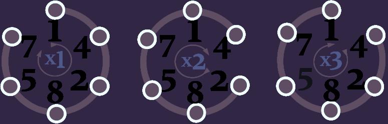 интересные факты о числе 1