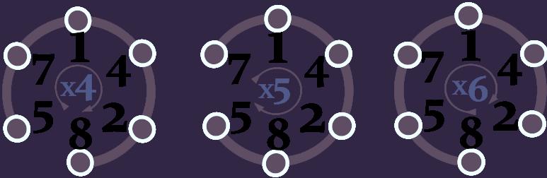 интересные факты о числе 2