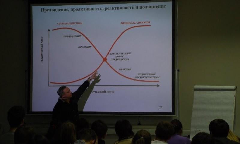 Формирование стратегии бизнеса - бесплатная лекция в МГУ 19 мая - спикер Михаил Антропов