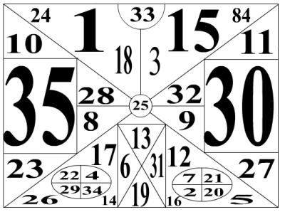 Онлайн-игра «Числа»