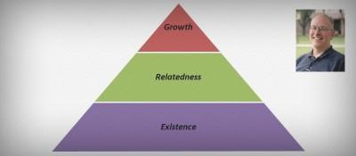 Теория мотивации Альдерфера