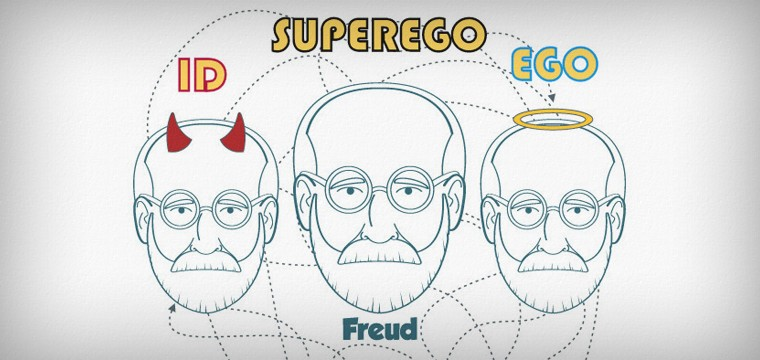 id ego and superago An introduction to psychoanalytic criticism sigmund freud is the author of the structural model of personality explanations for id, ego, and superego id.
