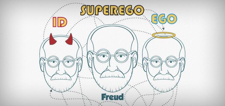 эго суперэго ид