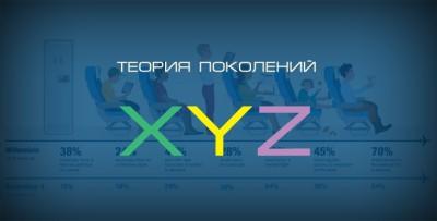 Теория поколений XYZ