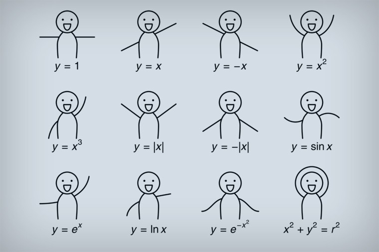 dancing_math