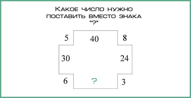 Задача на поиск числа