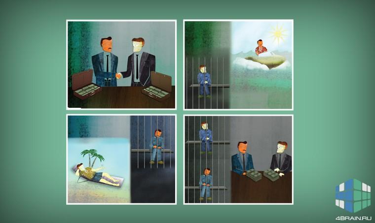 Дилемма заключённого