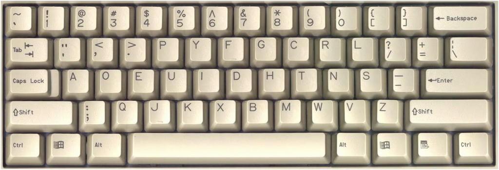 Клавиатура Дворака