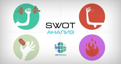 Анализ личности SWOT