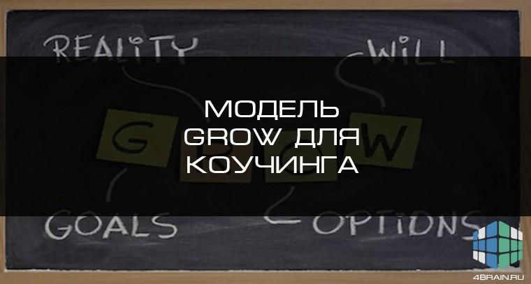 Модель GROW для коучинга