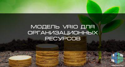 Модель VRIO для организационных ресурсов