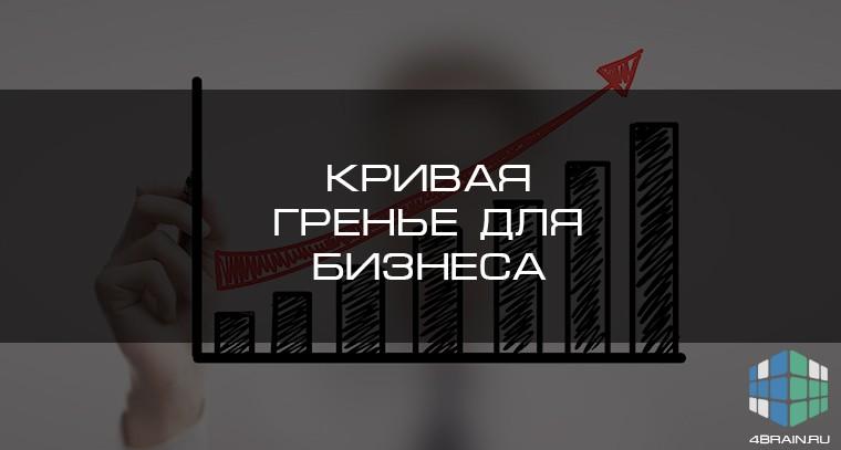 Кривая Гренье для бизнеса