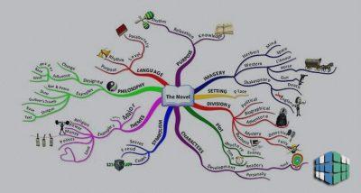 Как можно использовать ментальные карты