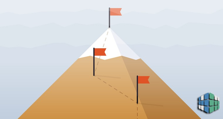 Достижение цели