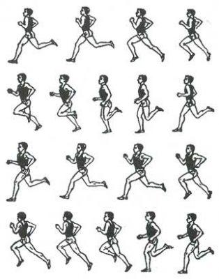 Как бегать правильно