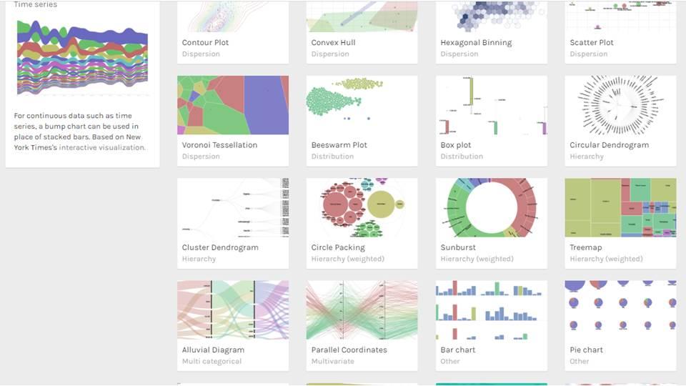 Современные инструменты визуализации