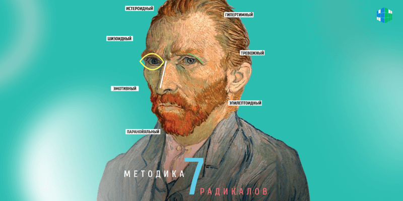 Методика «7 радикалов» Виктора Пономаренк