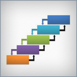 Алгоритм грамотного решения проблем - Психологос
