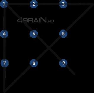 4 линии соединяют 9 точек